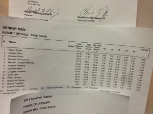 The free skate result
