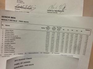 The free skate result